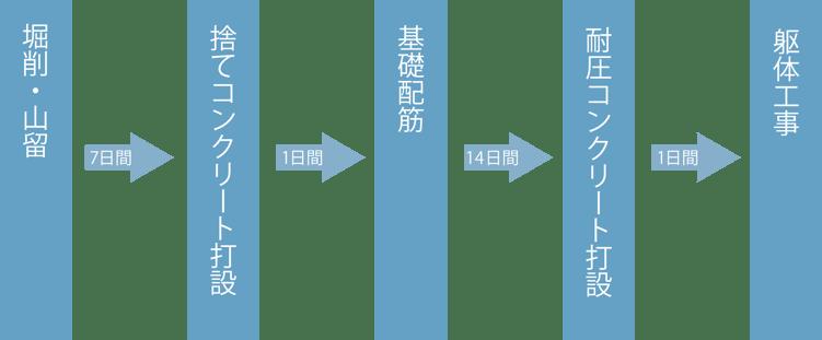 CF_mejiro-wip1-workflow1a