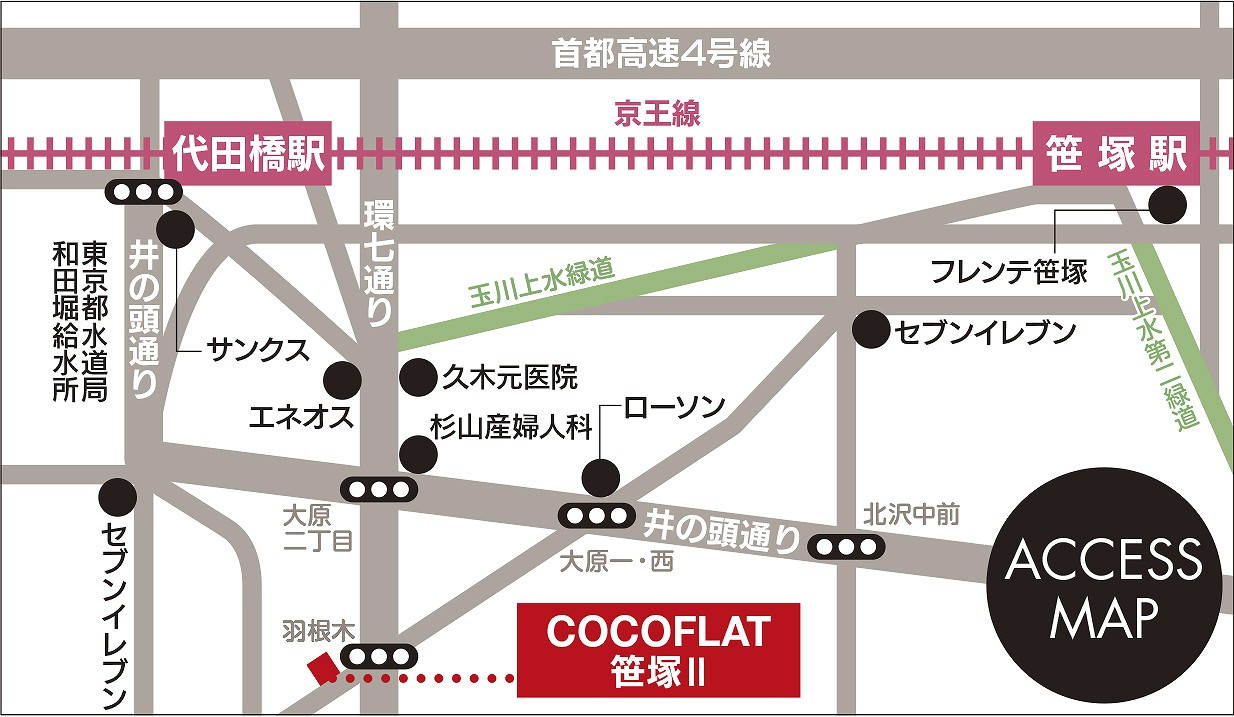 ココフラット笹塚Ⅱアクセスマップ