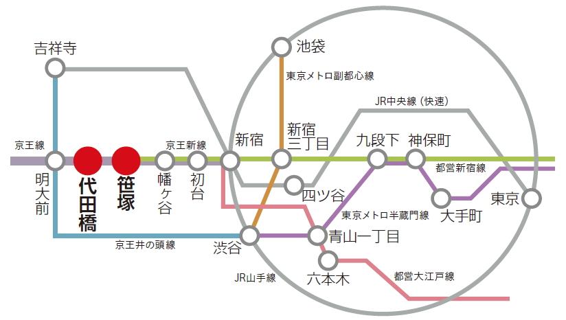 笹塚・代田橋 交通路線マップ
