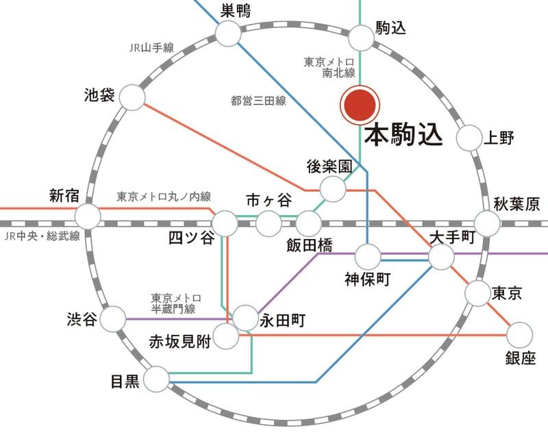 本駒込の路線図