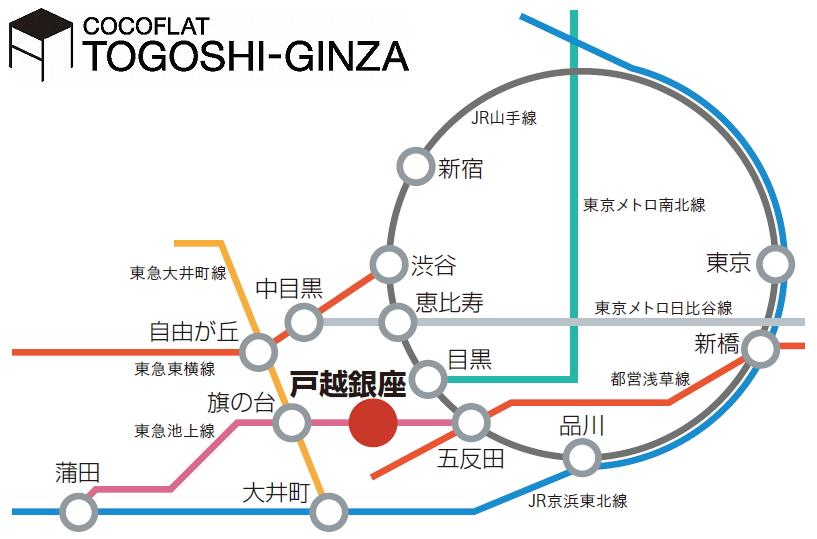 戸越銀座交通路線マップ