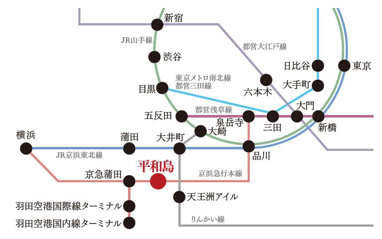 平和島路線図