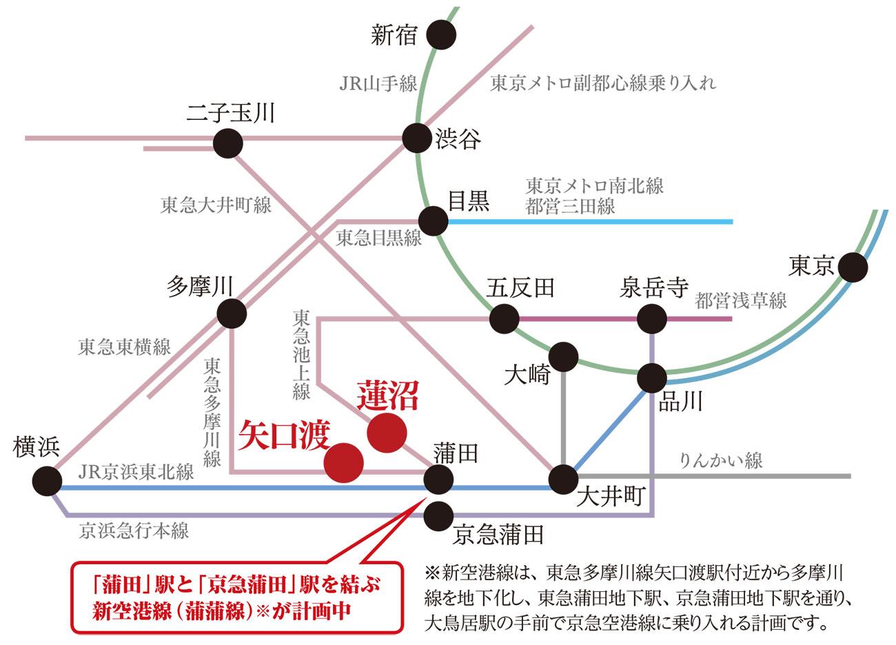 矢口渡路線図