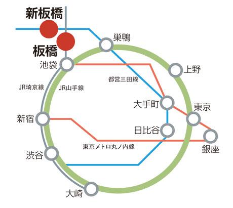 板橋路線図