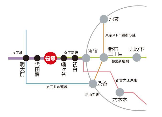 笹塚路線図