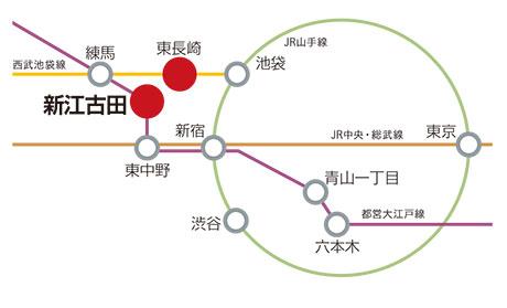 新江古田路線図